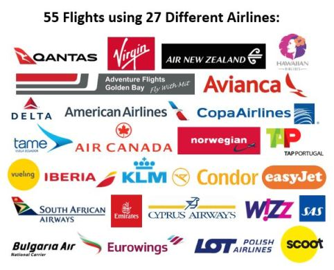 Flights and Airlines